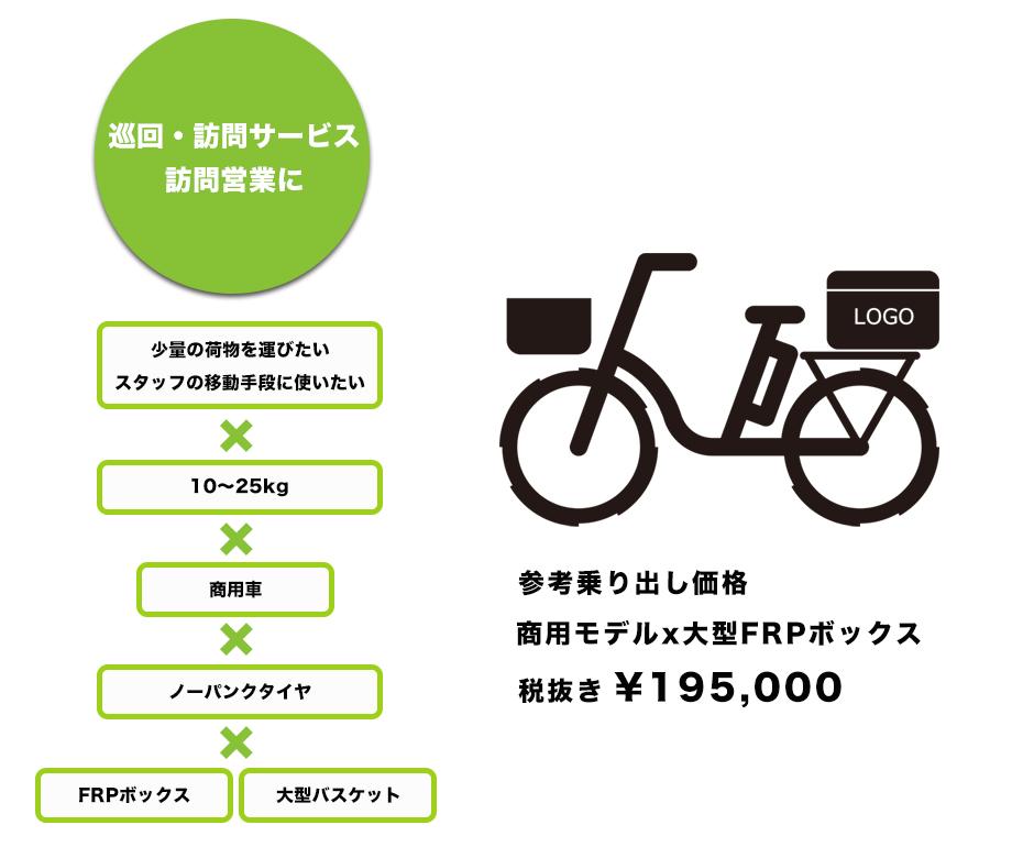 item-pc03-2