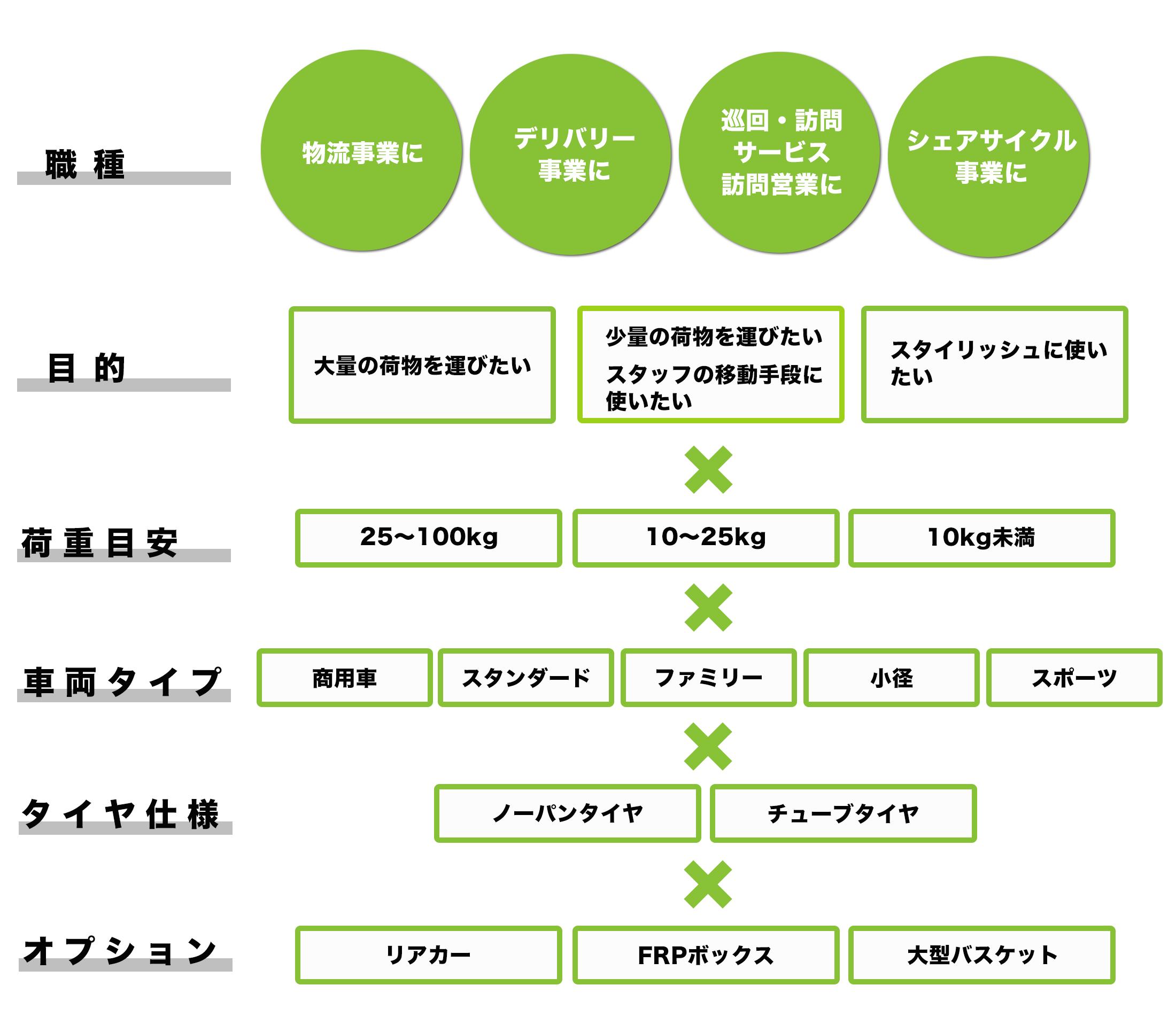 item-sp01