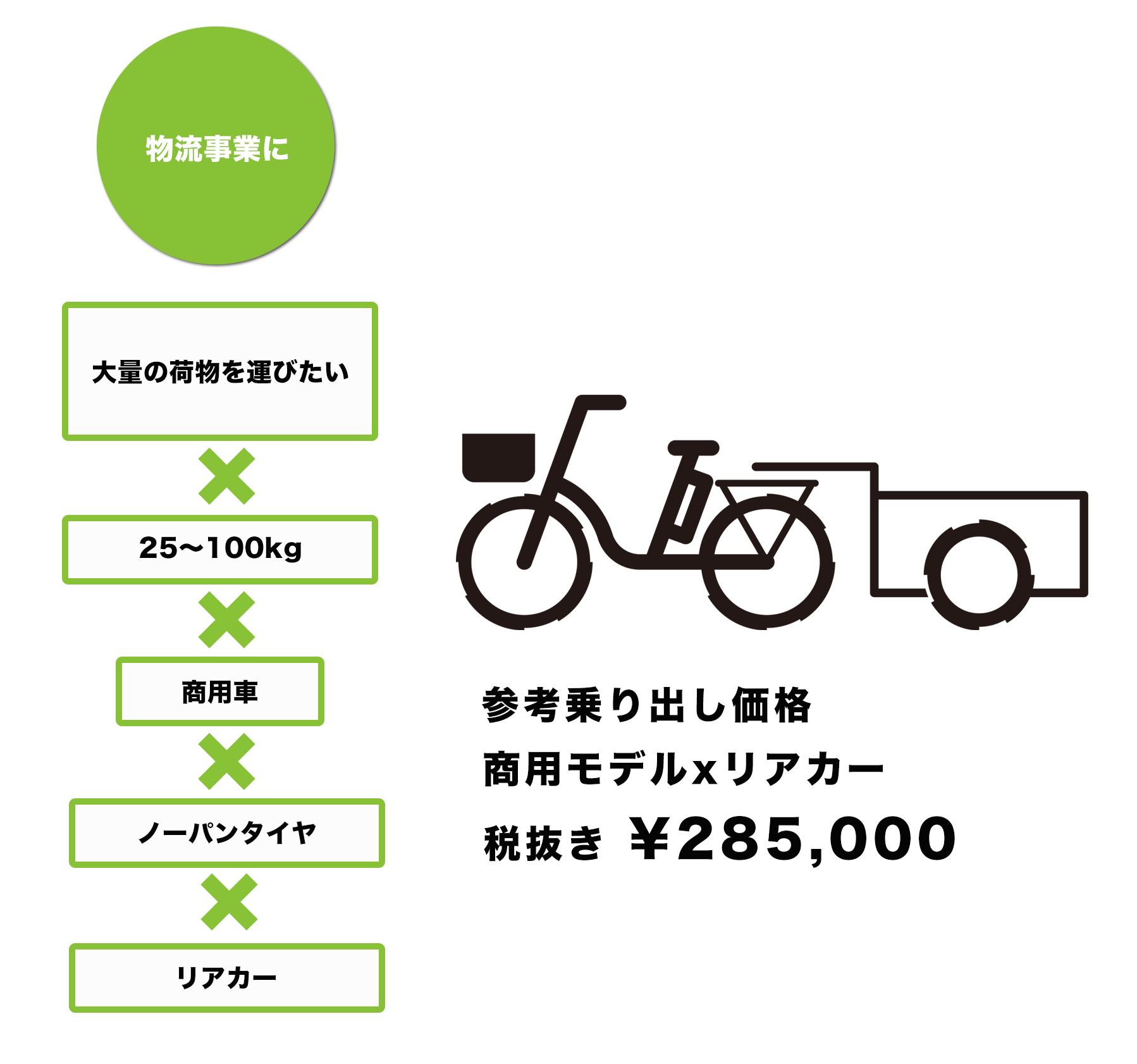 item-sp02-1