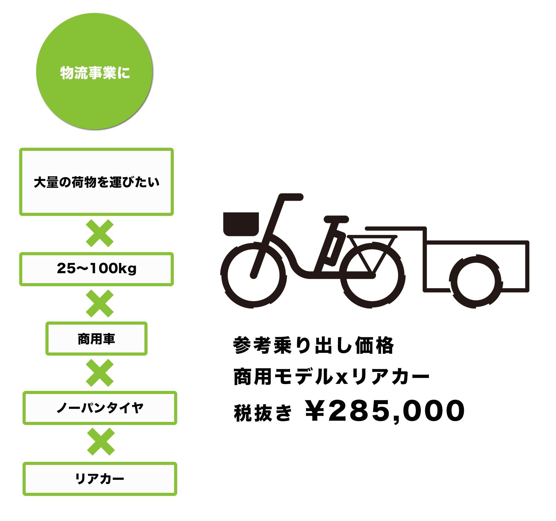 item-sp02