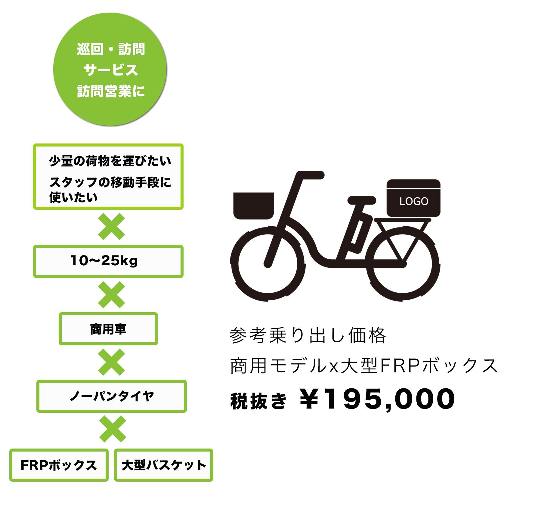 巡回・訪問サービス 訪問営業に 参考乗り出し価格195000円 電動アシスト自転車専門店オギヤマサイクル