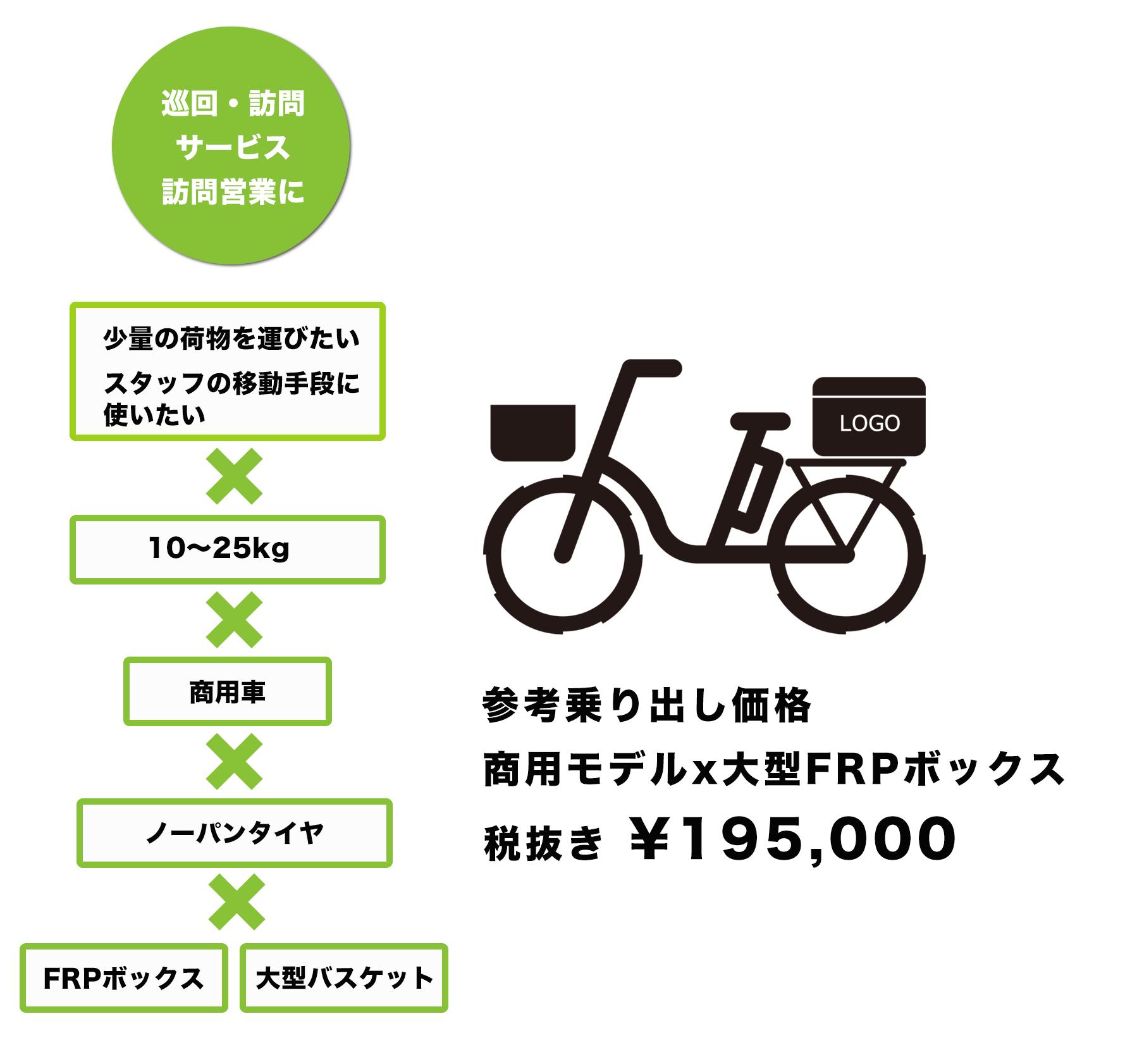 item-sp03