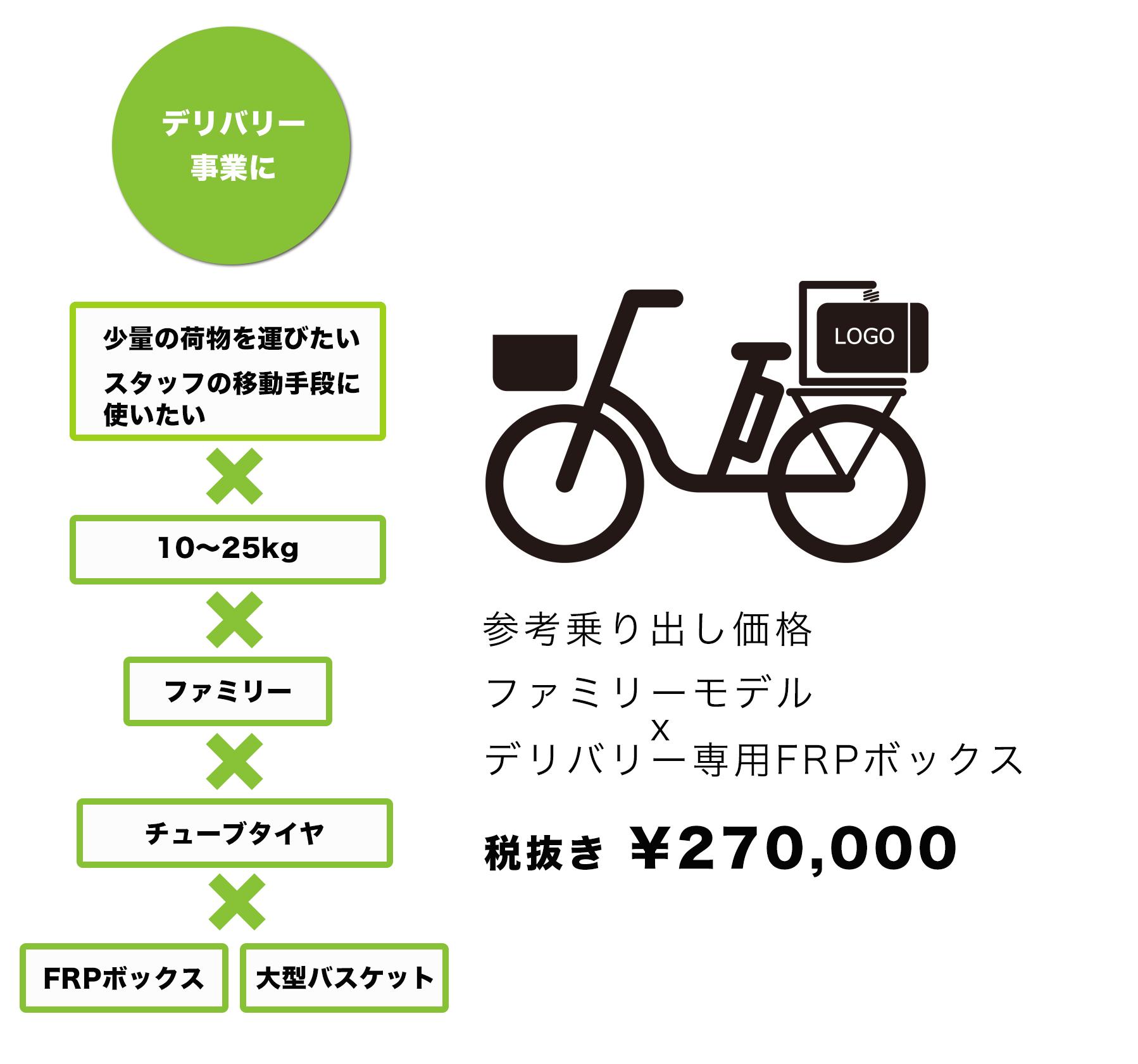 item-sp04-3