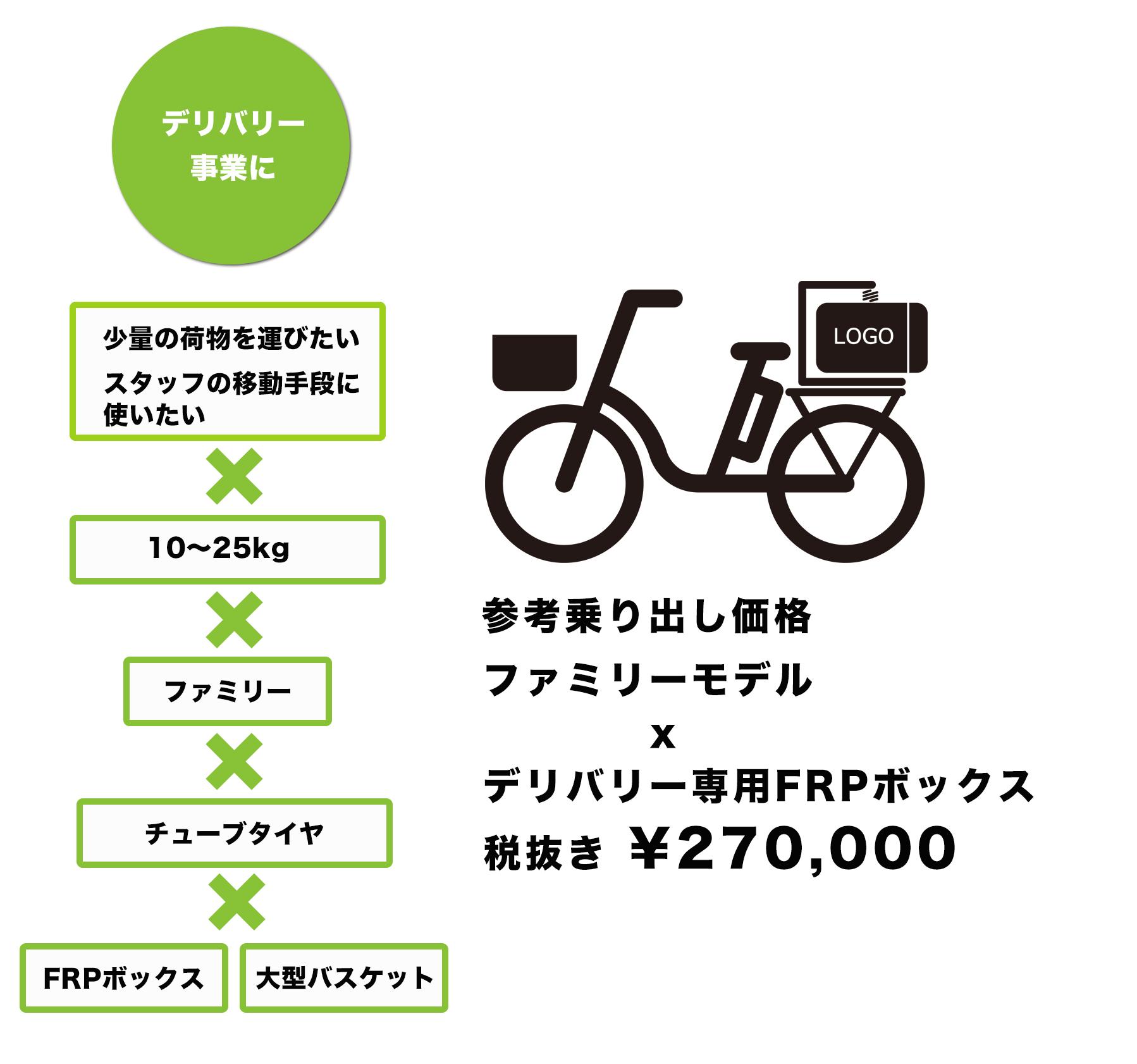 item-sp04